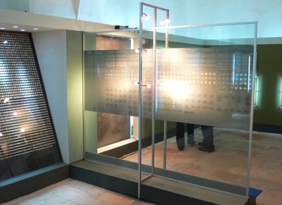 Expozice Táborský poklad